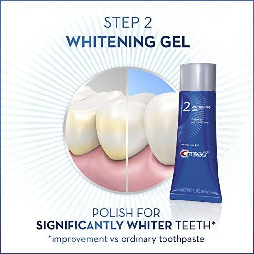 Crest Wybielacz do zębów polski